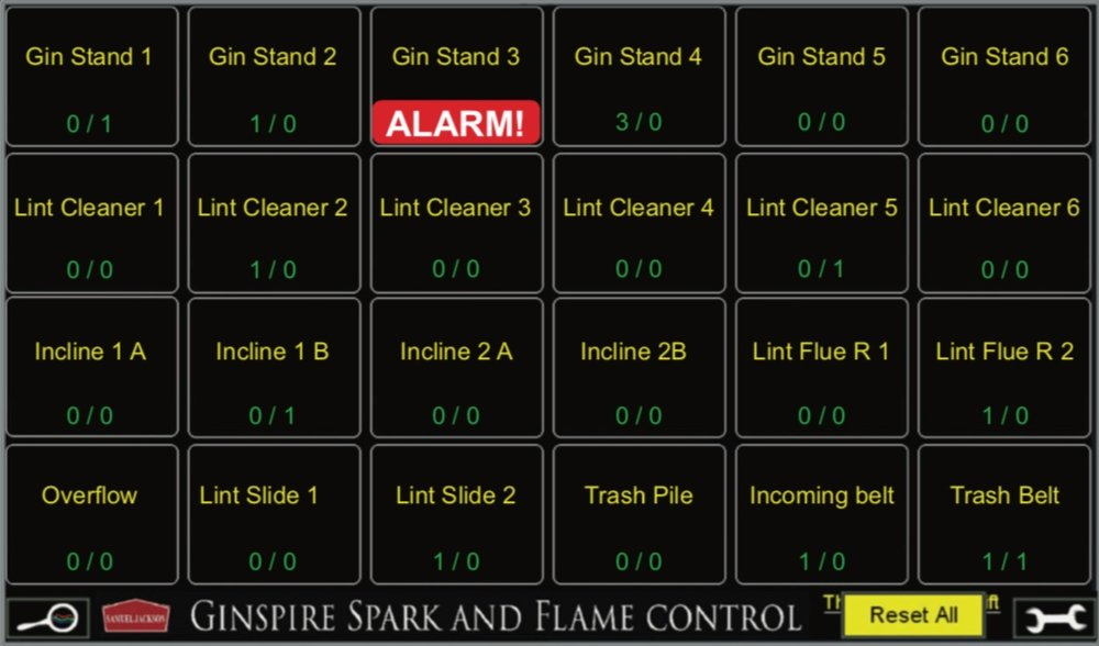 Ginspire Fire Control Panel