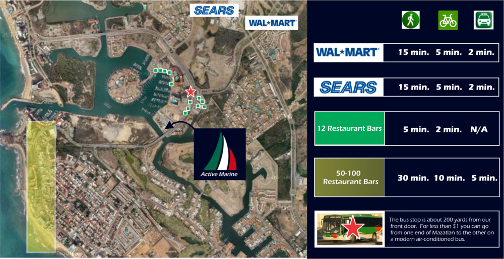 Wal Mart, Sears, A Brand New Mall   and numerous restaurants are within walking distance of our facilities.