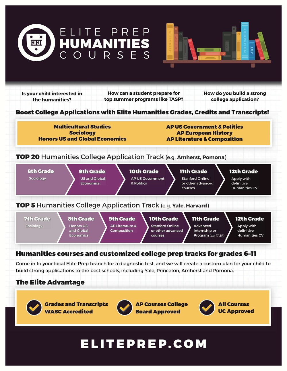 Elite Humanities Flyer 2018 (JPG).jpg
