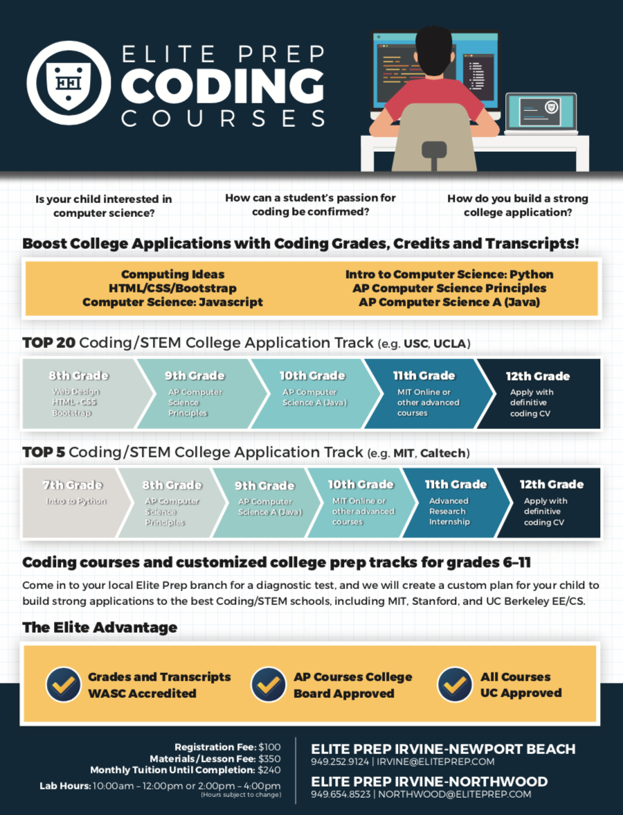 Coding Courses »