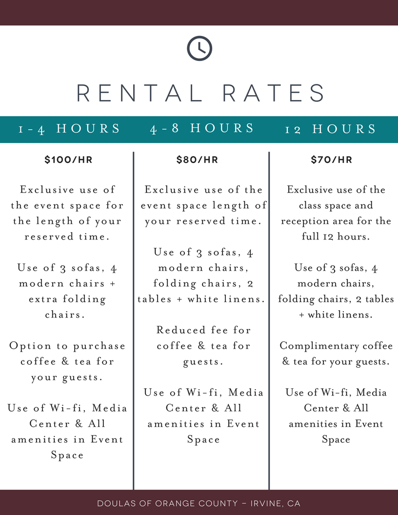 Private Rental Rates.png