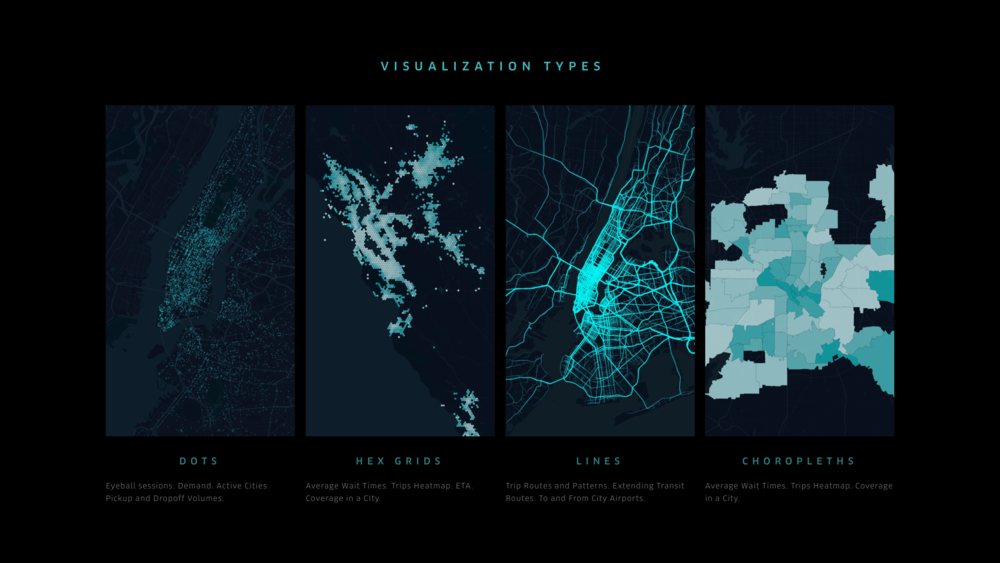 Map Visualizations - Types.png