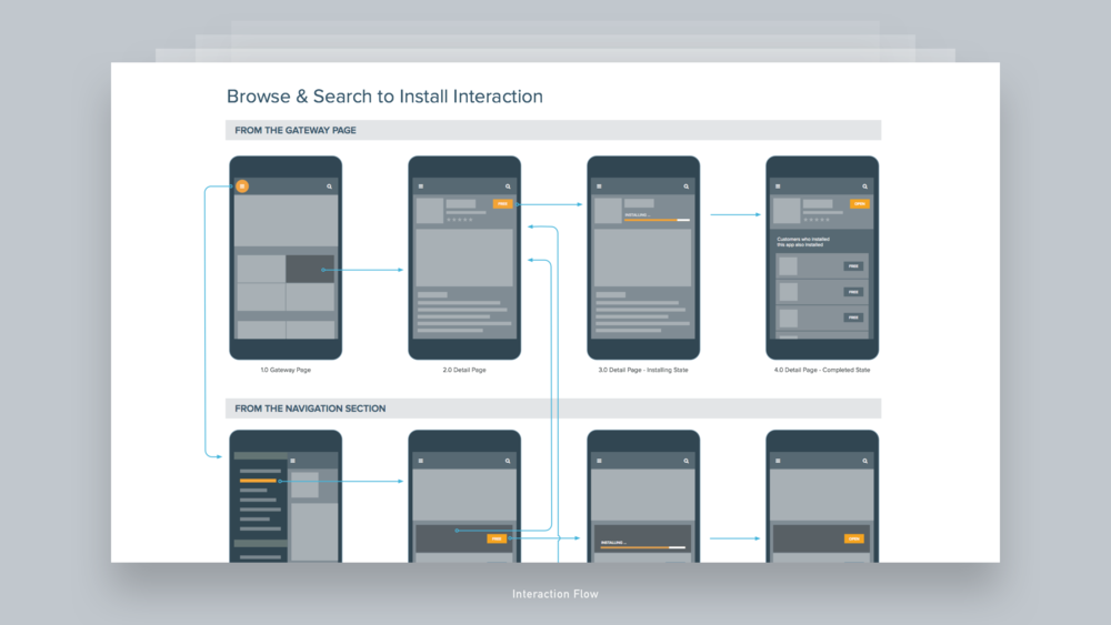 02 Interaction Flow - Amazon Appstore.png