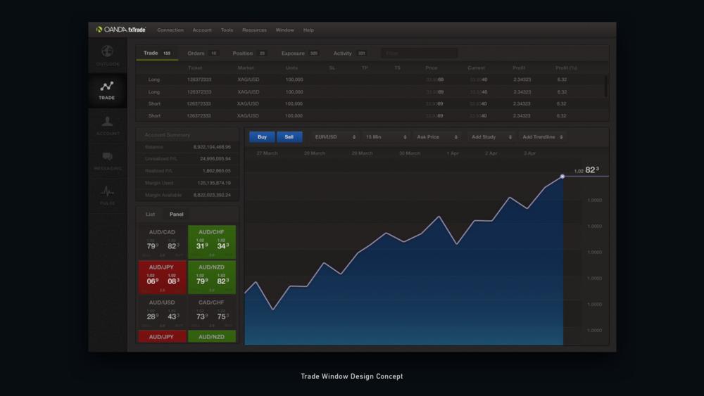 14 Trade Window - Forex Trading Platform.png