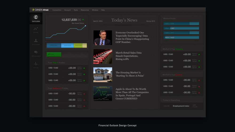 15 Financial Outlook - Forex Trading Platform.png
