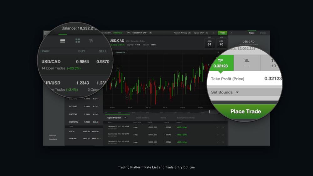 18 Rate List - Forex Trading Platform.png
