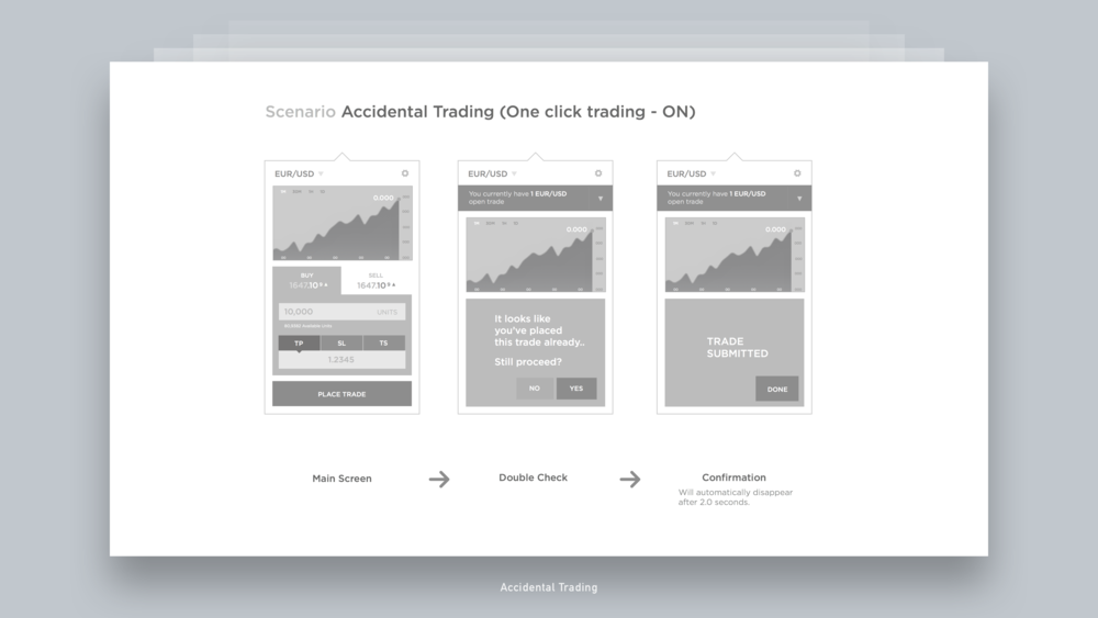 06 Accidental Trading - TradeAnywhere.png