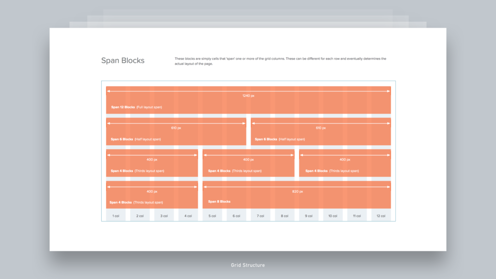 06 Grid Structure - Apptio Business Intelligence.png
