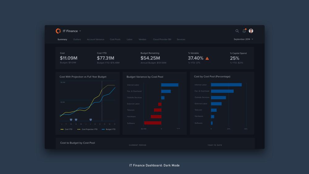 12 Dashboard Dark Mode - Apptio Business Intelligence.png