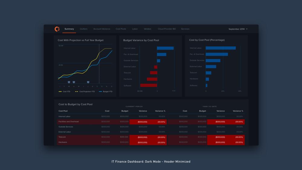 13 Dark Mode Header Minimized - Apptio Business Intelligence.png