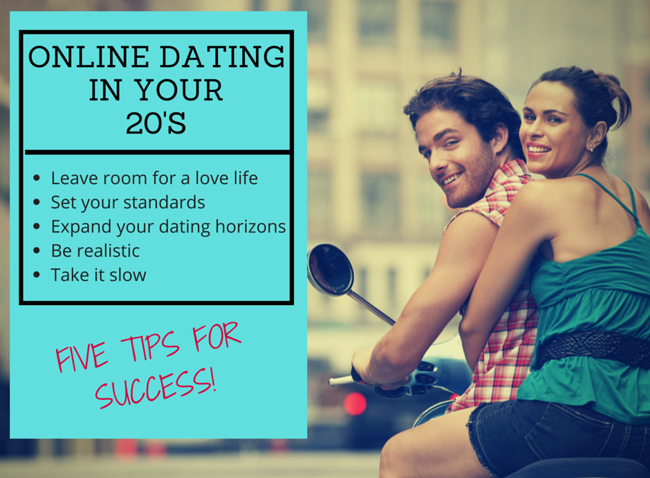 Online dating at 20