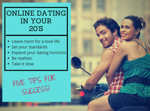 Online Dating In Your        s  Five Tips For Success     Online Dating