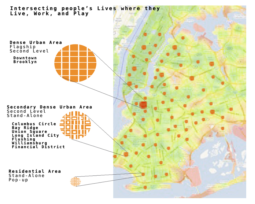 Urban Context Facility Distribution.jpg