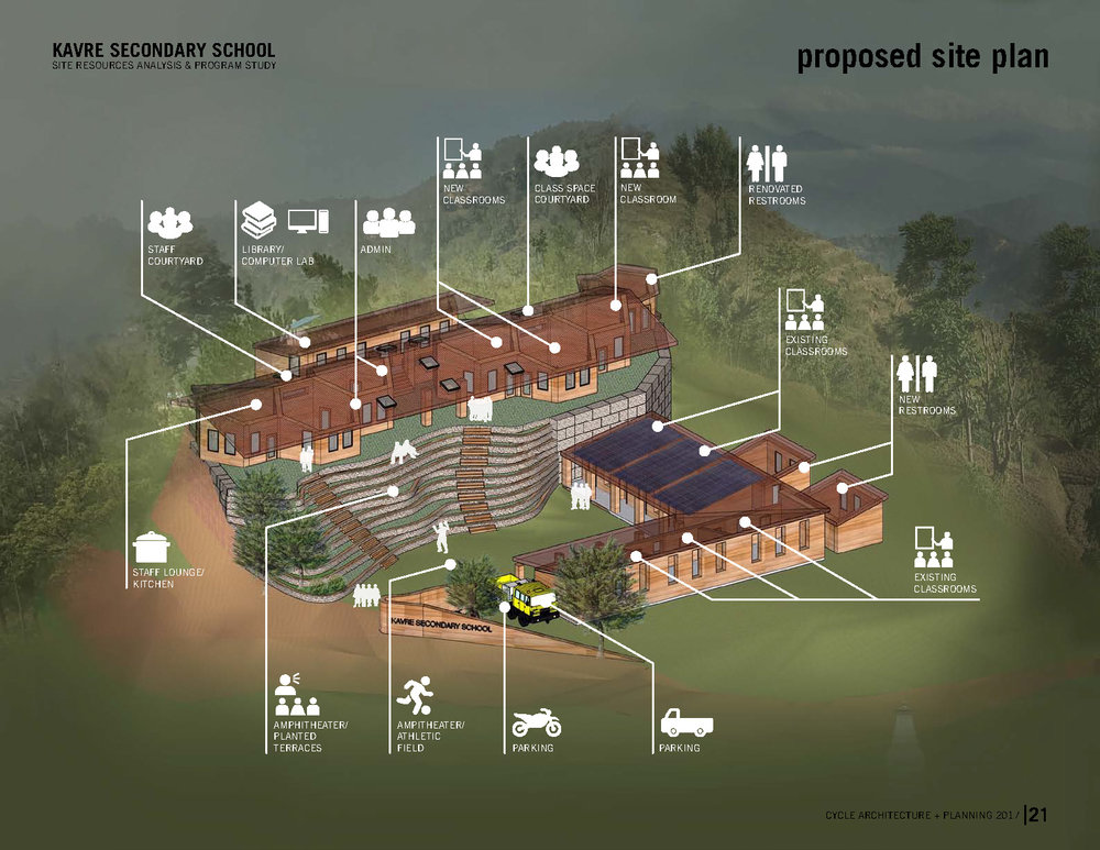 KAVRE MASTER PLANNING PACKAGE_FINAL_Page_21.jpg