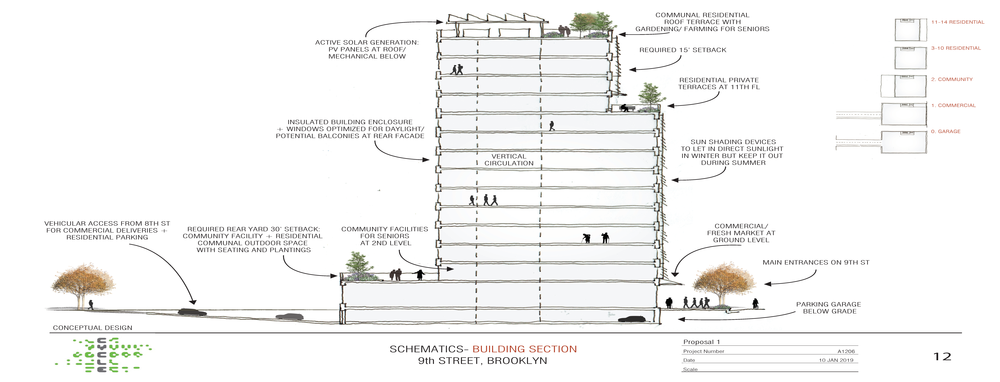 A1206_9th Street_PRELIMINARY DESIGN_190111 13.png