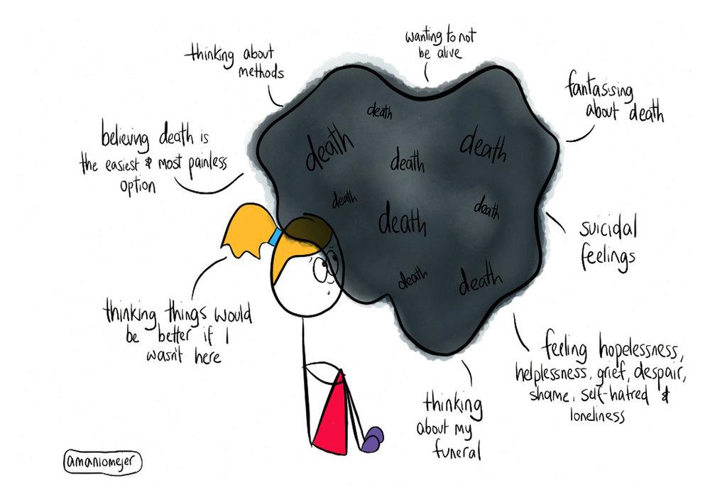 my dark cloud of suicidality.JPG