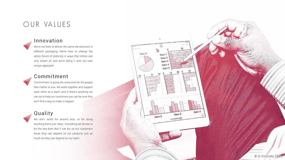 iB Innovate Brand Guidelines-7.jpg