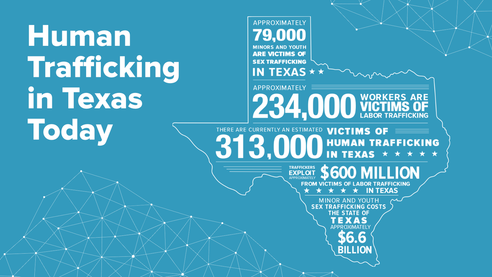 Trafficking Today Graphic.png