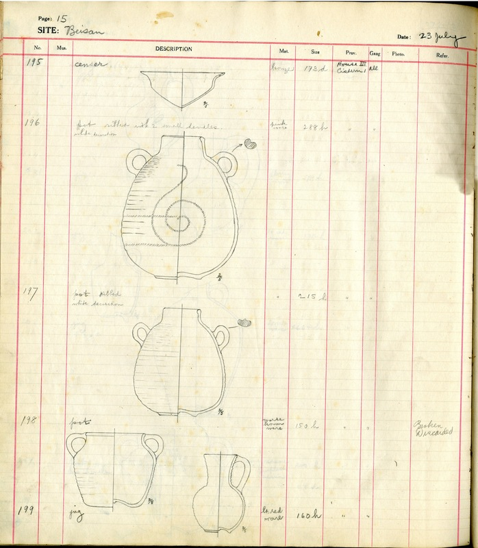 Excavation Sketch of a Censer