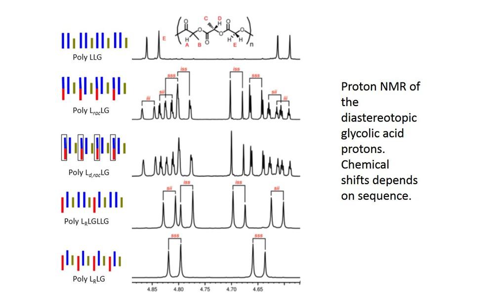 NMR of LLG.JPG