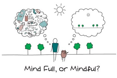 mindfulness-poster