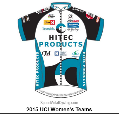 Hitec Products