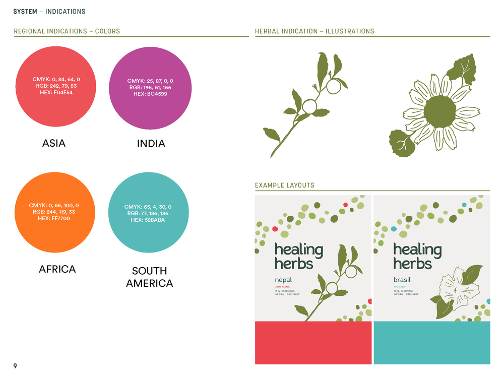 Healing_Herbs_Brand_Guidelines_2015_Page_09.png