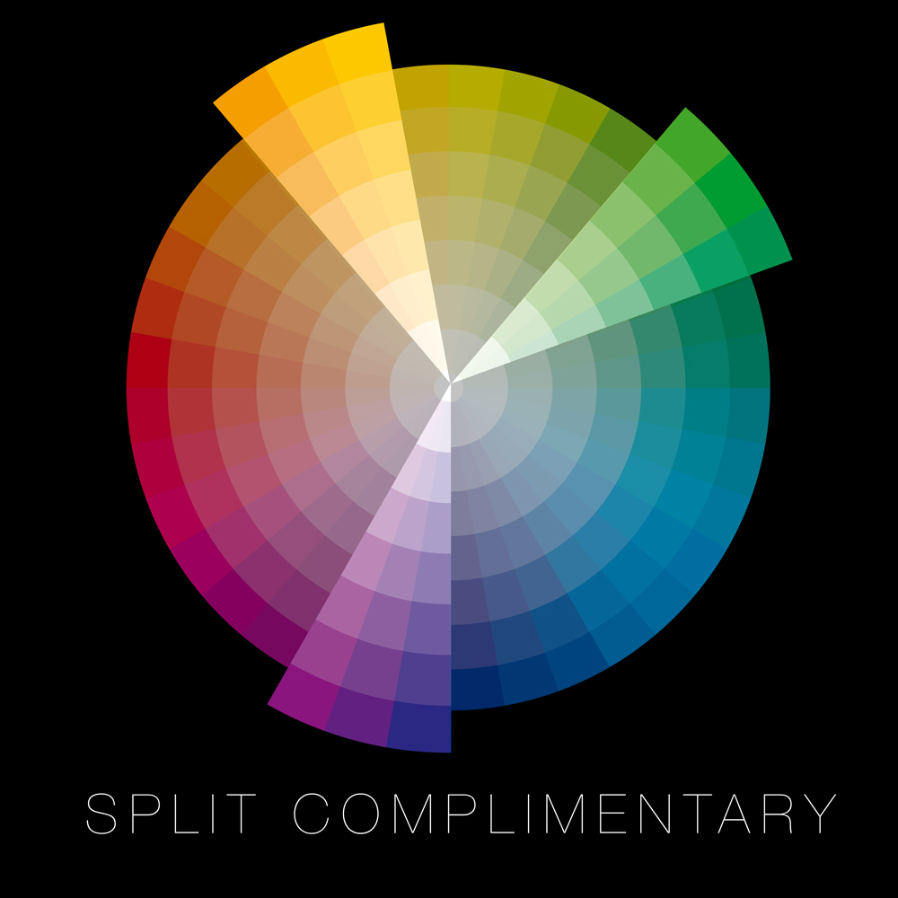 This triadic color design utilizes yellow orange and a dark shade of - Color Theory And Landscape Photography
