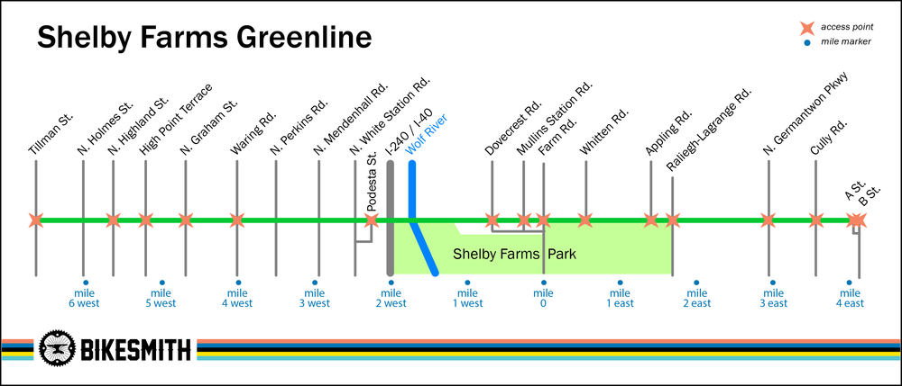 memphis greenline map