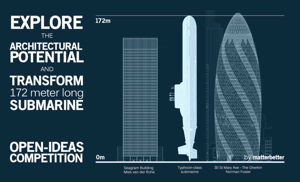 Typhoon class submarine competition architecture for future