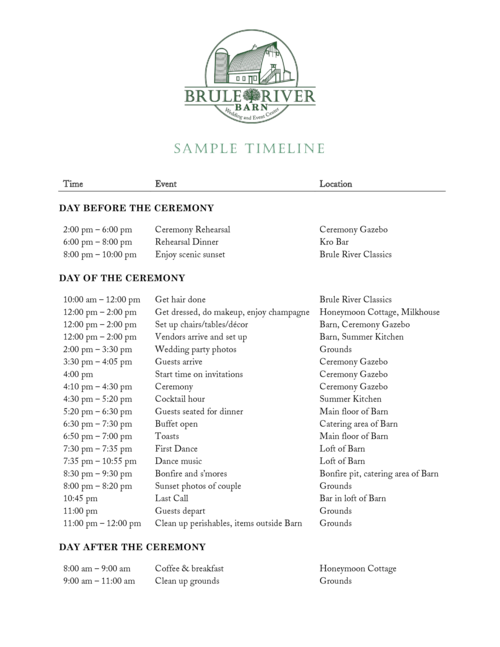 Timeline Help and Link Roundup Brule River Barn – Sample Event Timeline