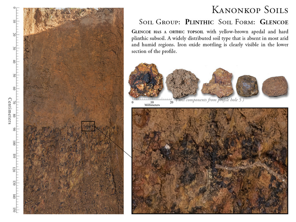 Sample page from the soils section of the Kanonkop Estate Interactive eBook .
