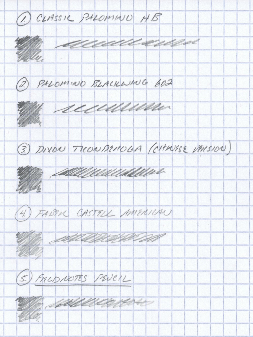 This is a pretty accurate depiction of the darkness of the lead.  In terms of darkness alone, I would rank them:  (1) Chinese Ticonderoga; (2) Palomino Blackwing 602; (3) Palomino HB; (4) Field Notes; (5) Faber Castell American.  In terms of smoothness, the rankings would be similar, thought the Palomino pencils would both trump the Chinese Ticonderoga, with the Blackwing 602 taking the prize.