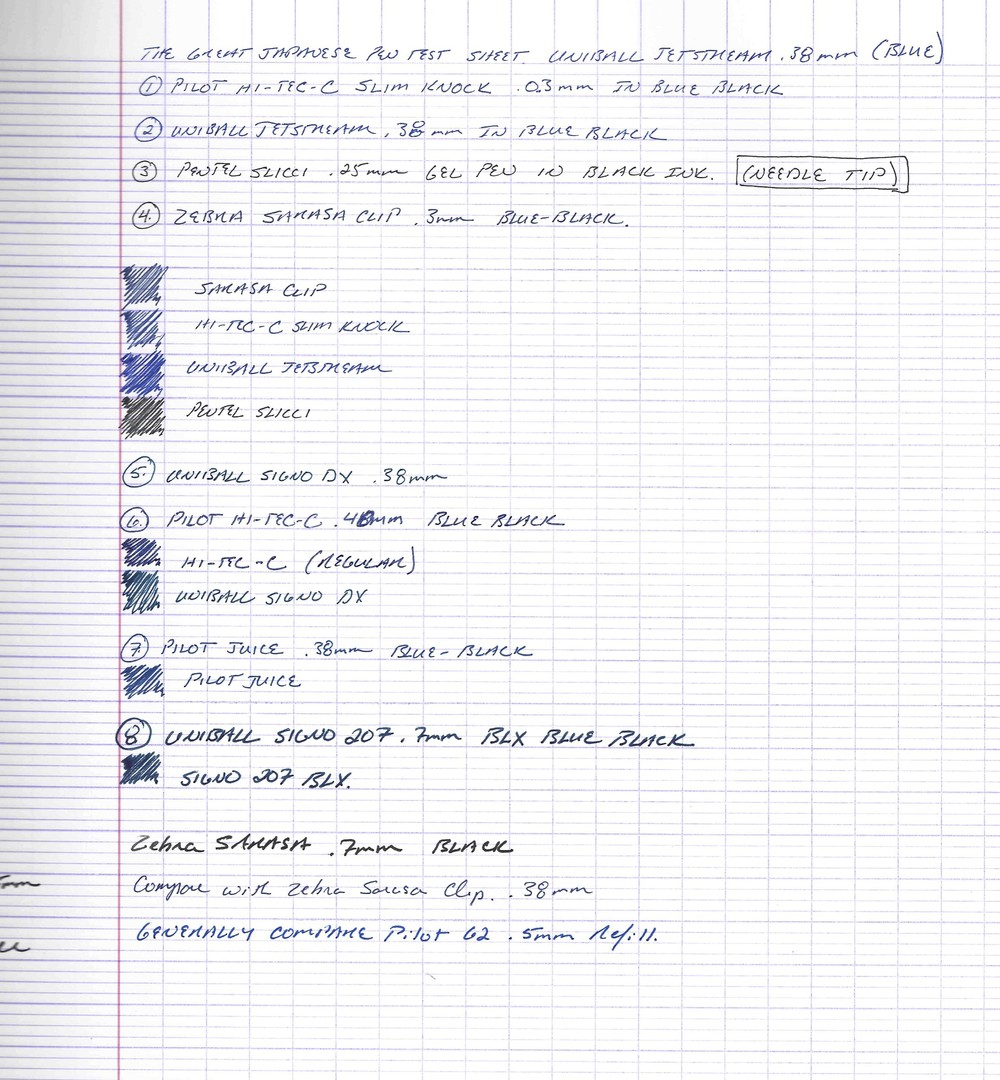 EDIT:  I've added a comparison of writing samples from various blue-black and blue gel pens and hybrid gel/ballpoints.
