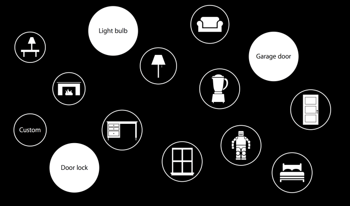 Apple's HomeKit