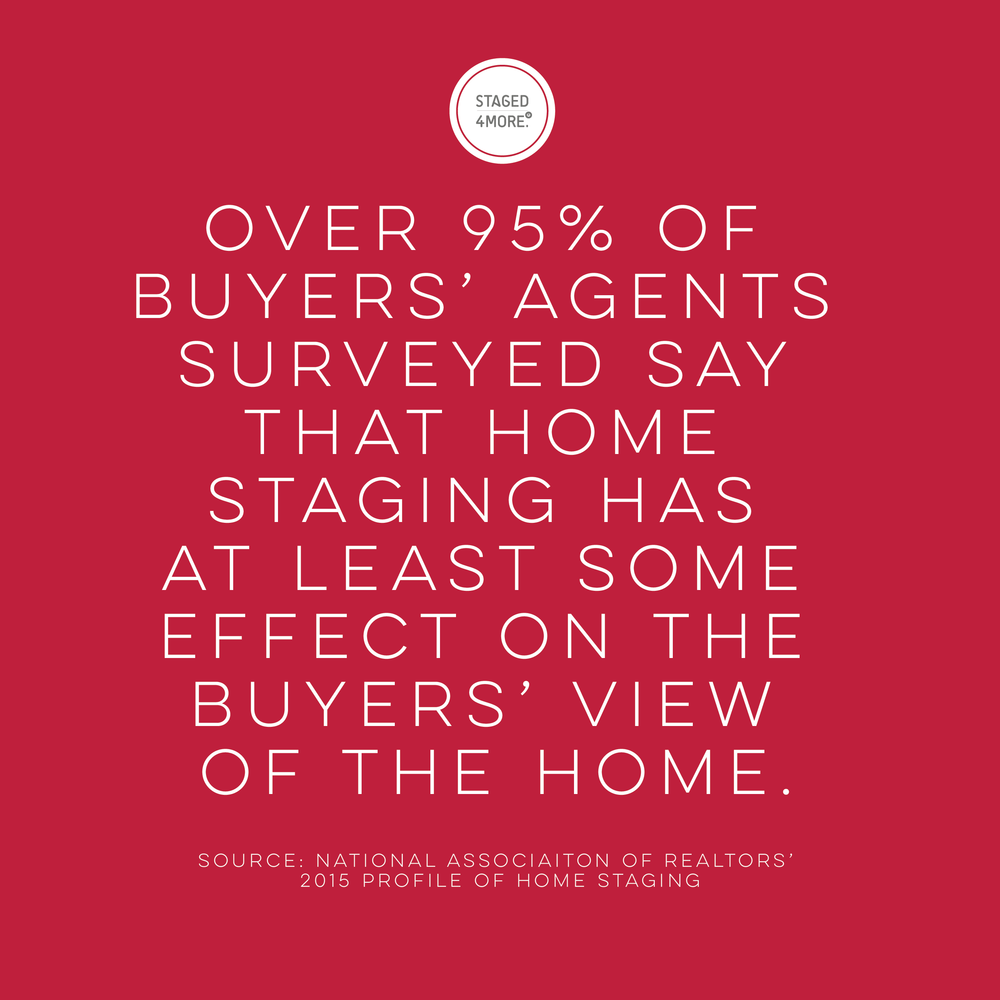 Home Staging Statistics by National Association of Realtors || Staged4more Home Staging & Design