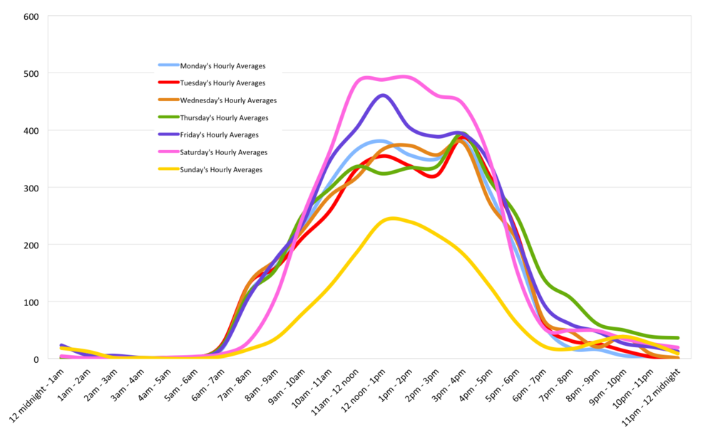 130904_claremont_august_chart_7.png