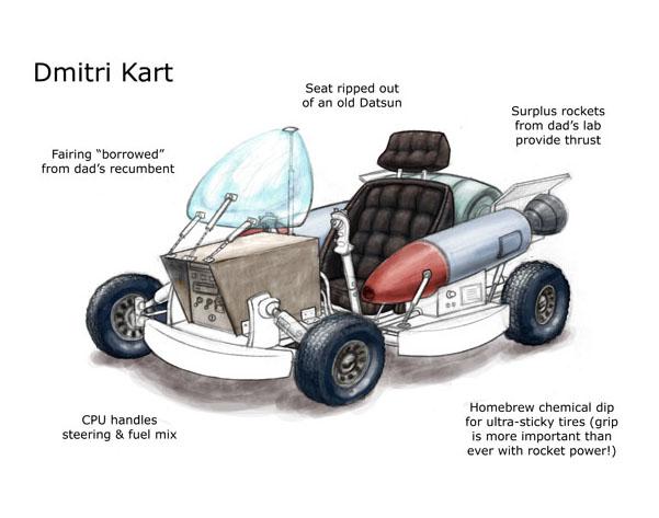 Dmitri Kart 1