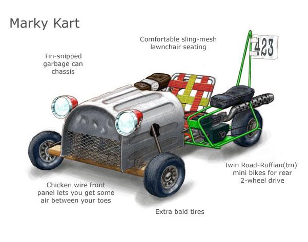 Marky Kart