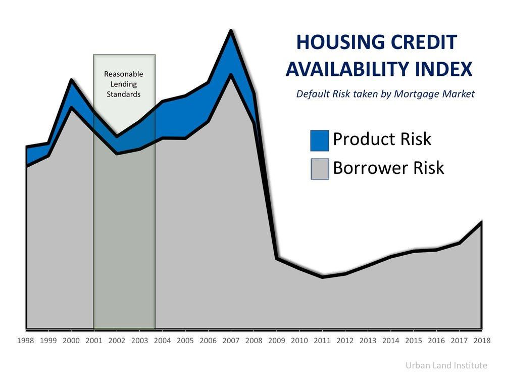 Housing Credit.jpeg