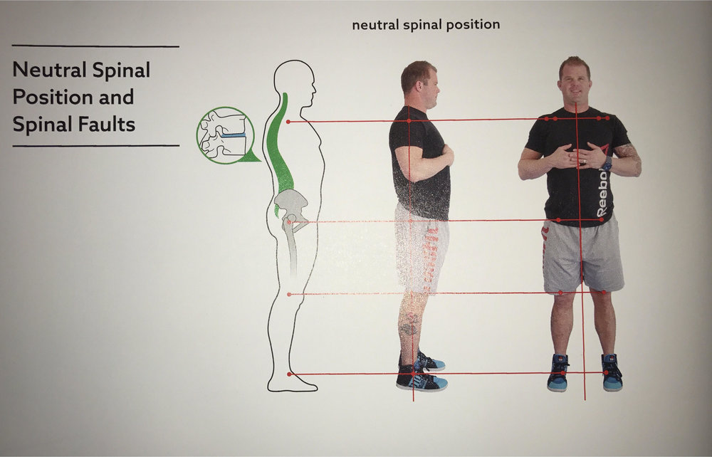 Image 1: Neutral Spinal Position