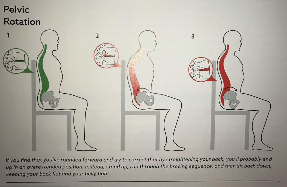 Image 6: Pelvic Rotation While Sitting