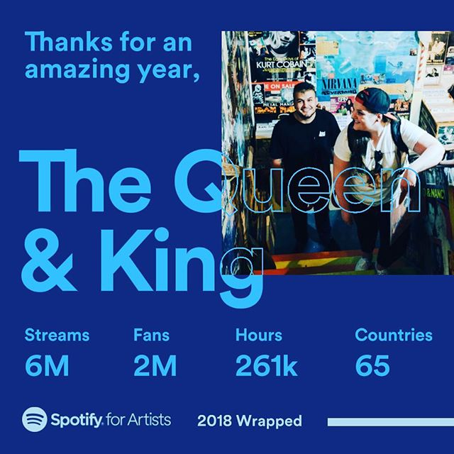 Even though we've been quiet this year, you guys listened to us 6M times! THANK YOU 💙