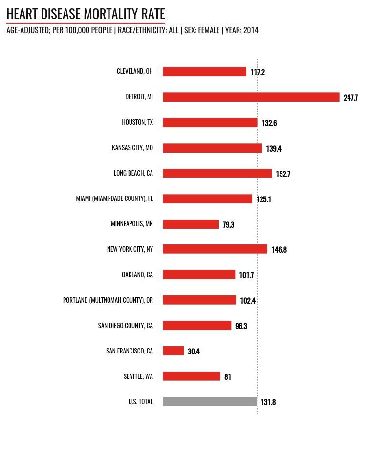 BCHC-chart-6.png