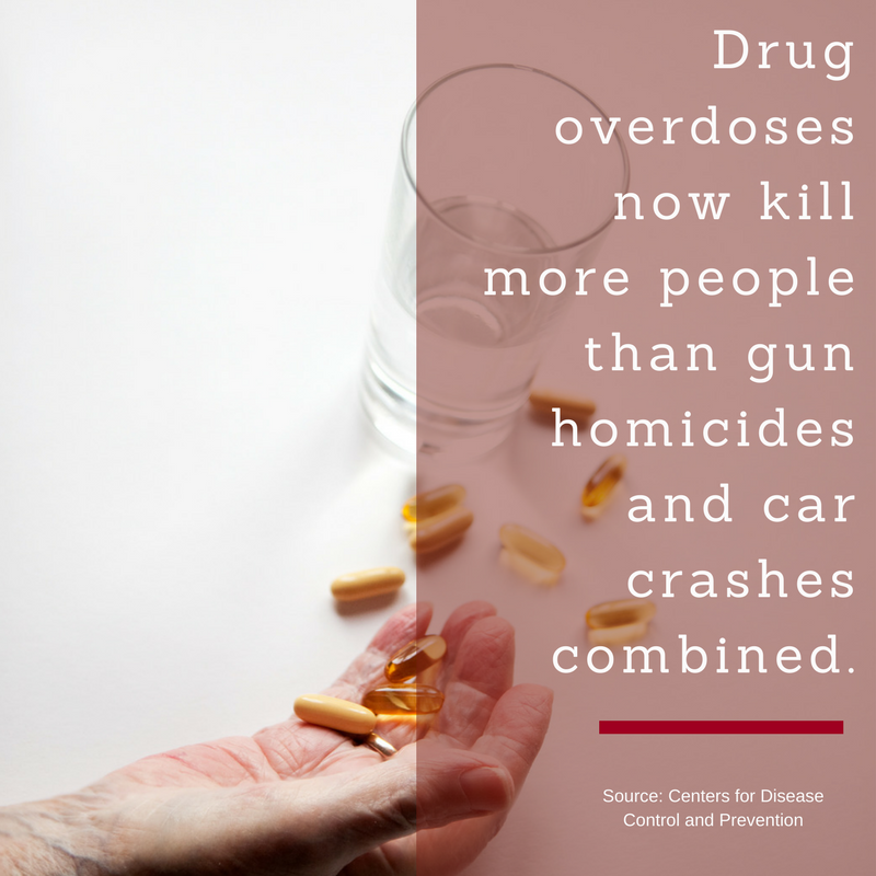 Opioid deaths, car crashes, gun deaths.png
