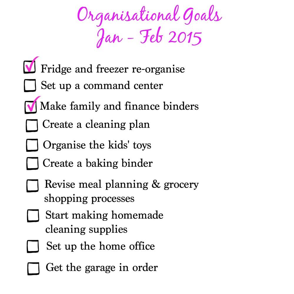 organisation goals