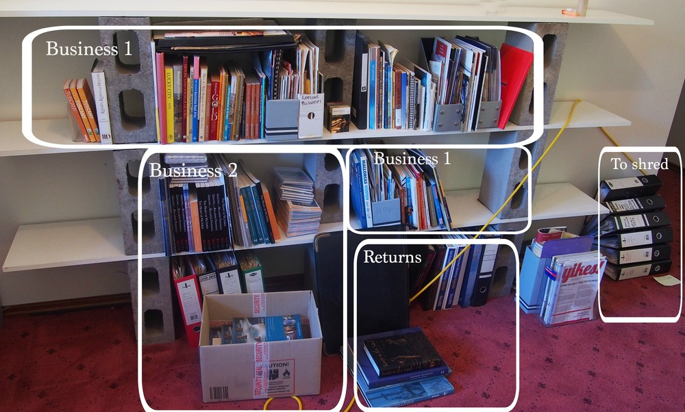 organising paper cluter