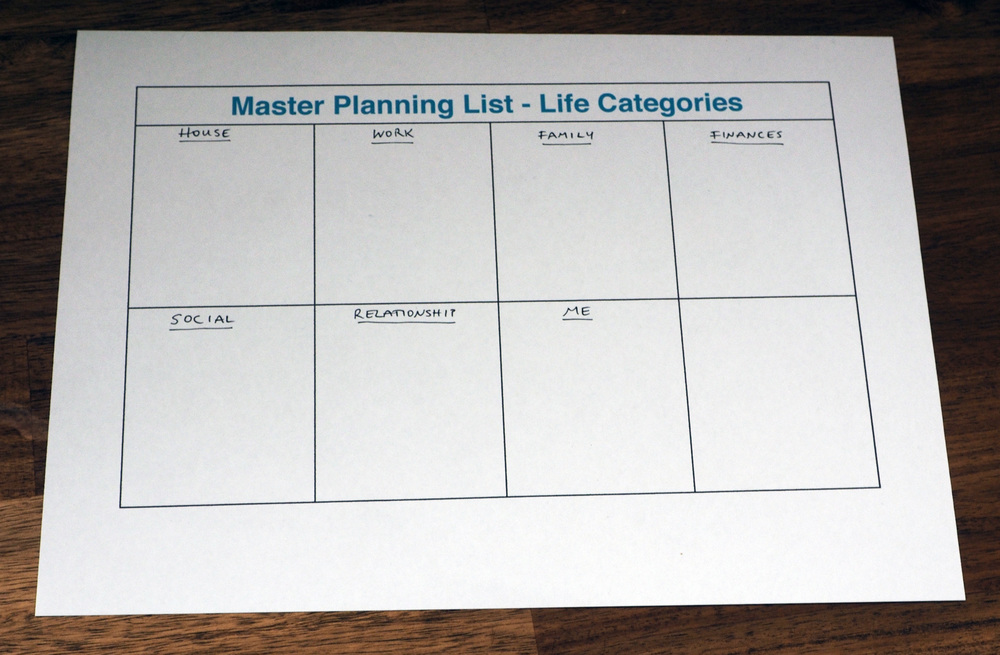 List down your 'life categories' so you can set goals that you want to achieve with each area of your life. Click through to get your FREE copy of the Master Planning List template!