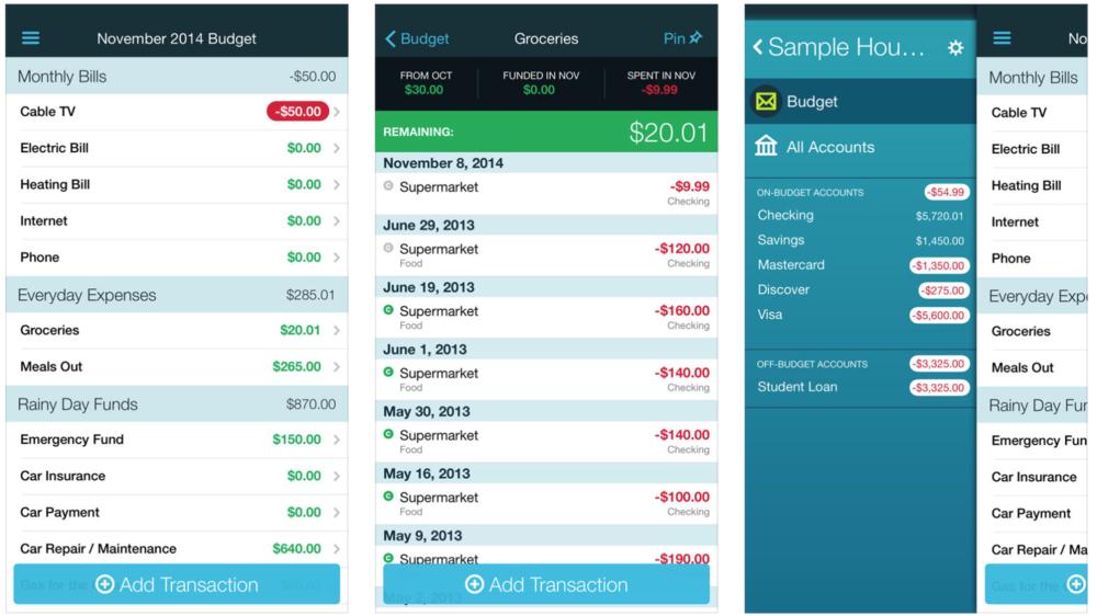 Ynab - personal budgeting system
