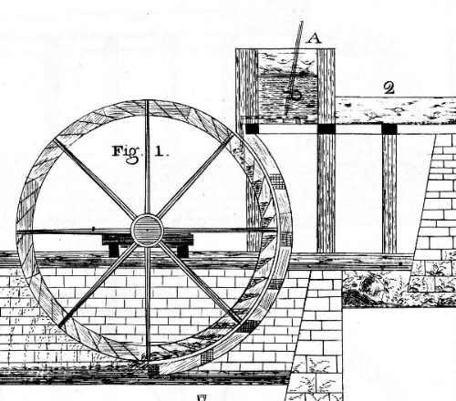 An illustration of an 18th-century water wheel (from Oliver Evan's, Young Millwright's Companion).